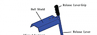 Release Lever Grip